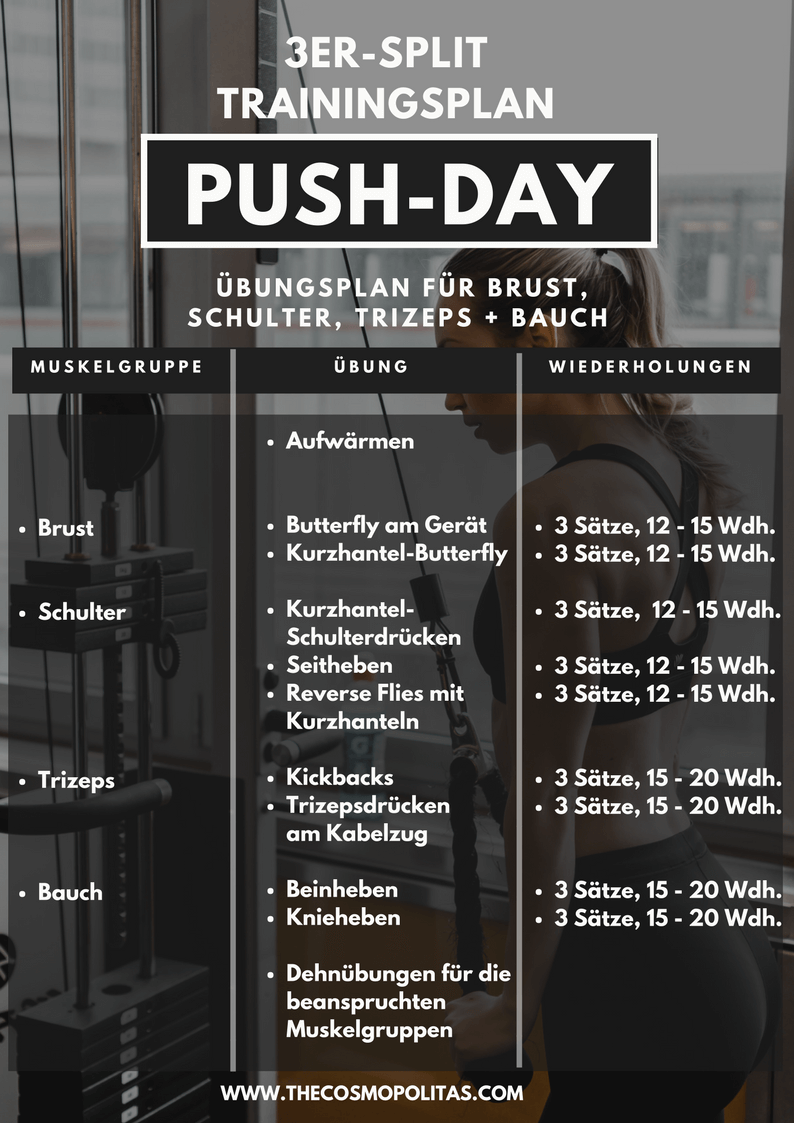 Übungsplan Push Day